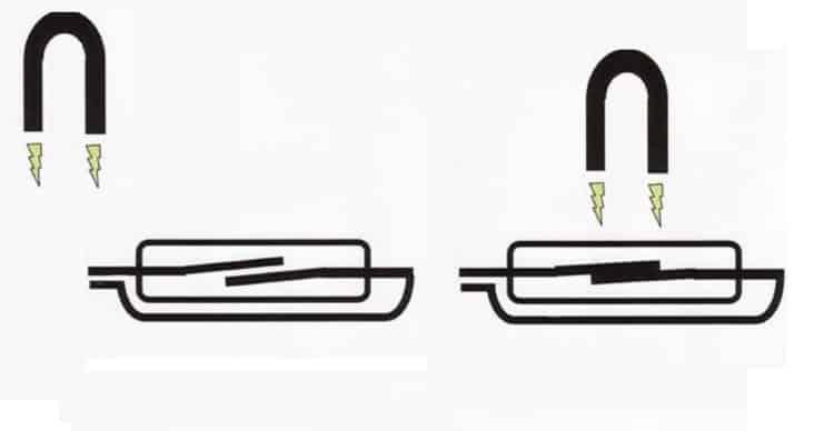 princip-raboty-normalno-razomknutogo-gerkona